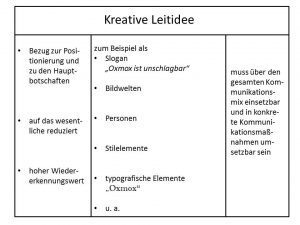 Abb. 17 Übersicht zur Kreativen Leitidee
